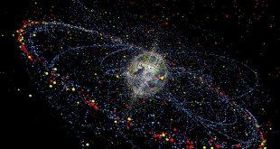 تعداد ماهوارههای مدار زمین در سال 2018 توسط دفتر امور فضایی ملل متحد اعلام شد