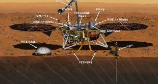 """عملیات نجات ناسا با هدف رهاسازی میله کاوشگر """"اینسایت"""""""