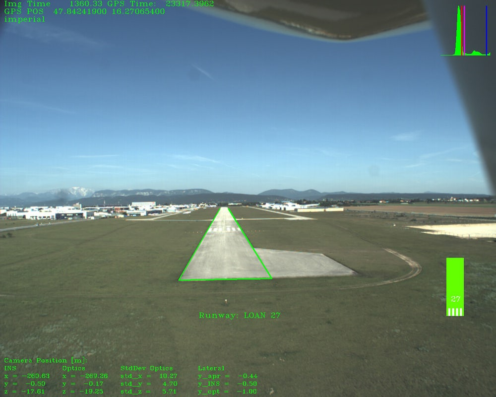 سیستم جدید آلمانی فرود ایمن و خودکار را به فرودگاههای کوچک میآورد