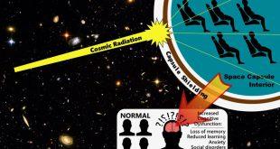 تشعشعات فضایی به مغز فضانوردان مریخ آسیب خواهد رساند